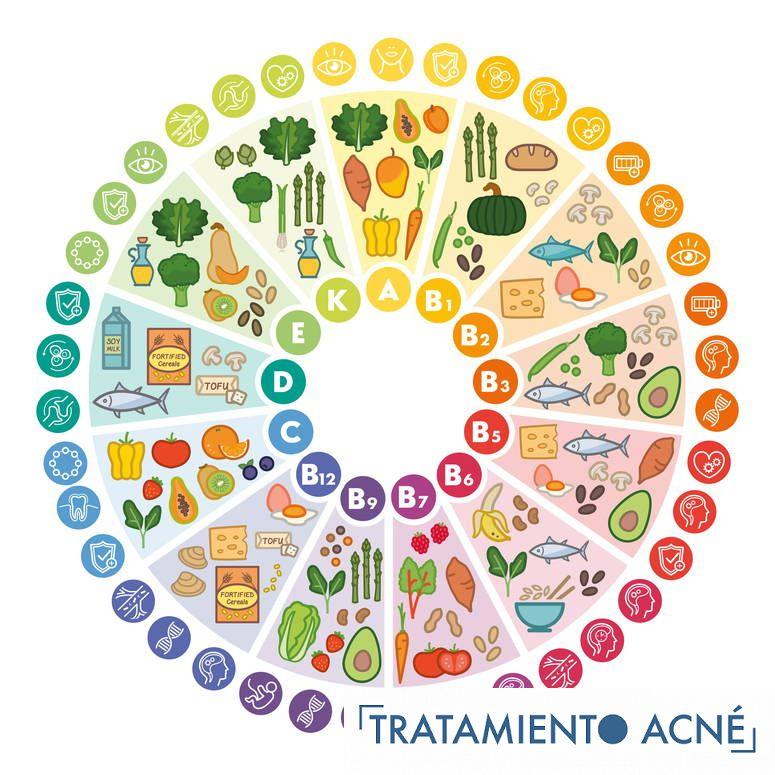 Vitaminas Acne